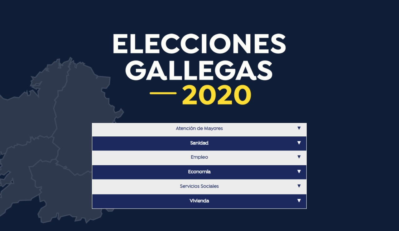 Elecciones gallegas 2020: Comparador de programas electorales de todos los partidos de Galicia