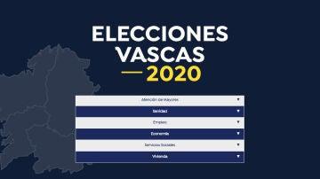 Elecciones vascas 2020: Comparador de programas electorales de todos los partidos de País Vasco