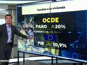 España superaría el 20% de paro si se da una segunda oleada de coronavirus, según la OCDE