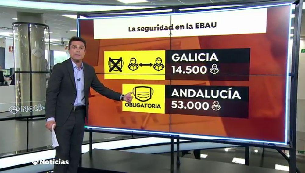 EBAU ANDALUCIA