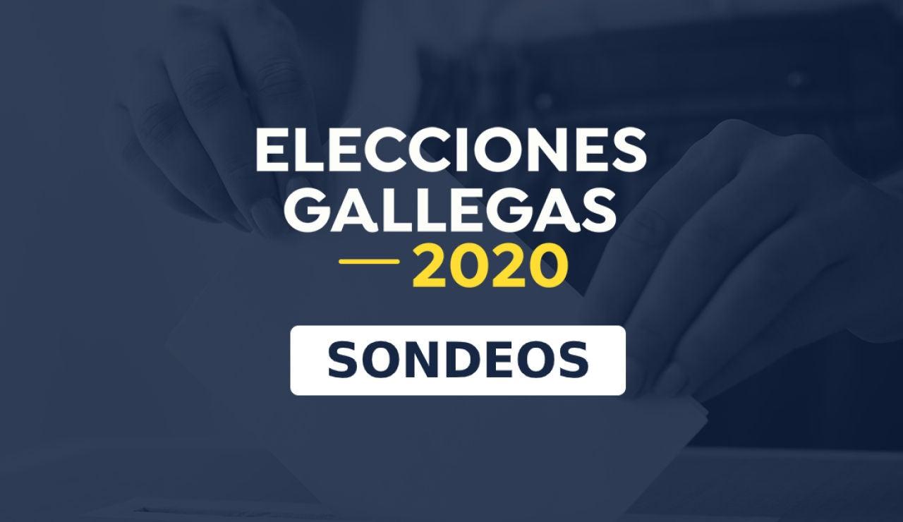 Elecciones gallegas 2020: Mapa de los resultados en las elecciones en Galicia según las encuestas