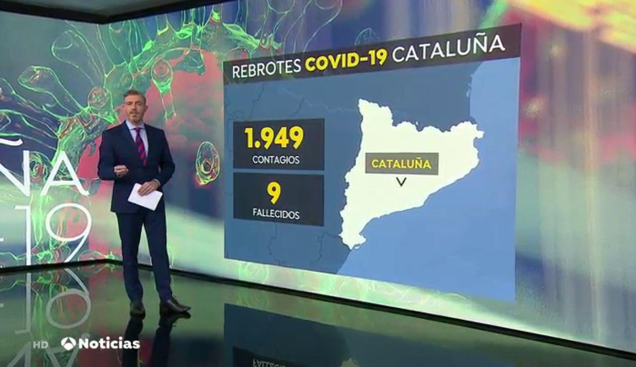 Cataluña notifica cerca de 2000 positivos, más del doble de contagios de coronavirus en las últimas 24 horas