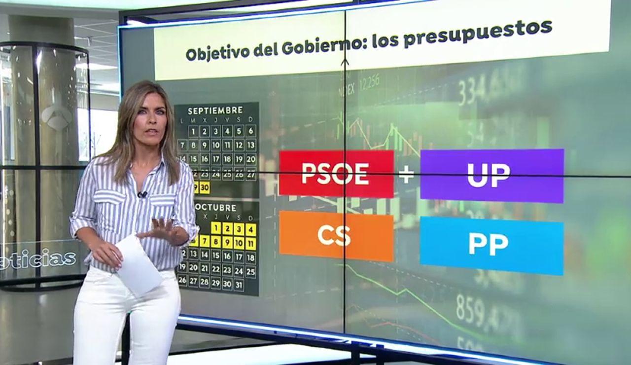 El PP se abre a negociar los presupuestos pero reclama que antes se pongan de acuerdo PSOE y Podemos