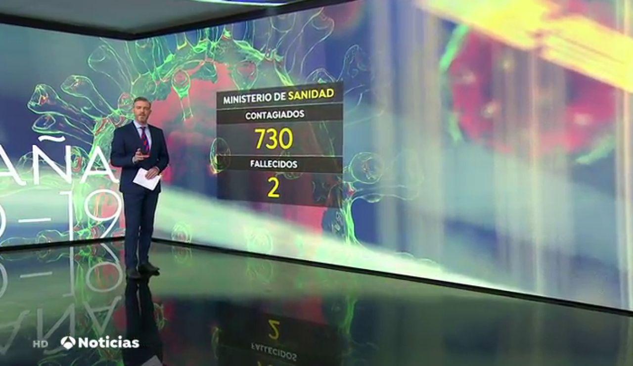 Totana (Murcia) retrocede a la fase 1 por el aumento de contagios de coronavirus