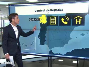 Plan de control del coronavirus en Galicia
