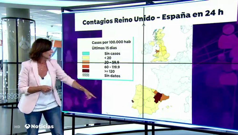 ¿Está España y Reino Unido en la misma situación frente al coronavirus?