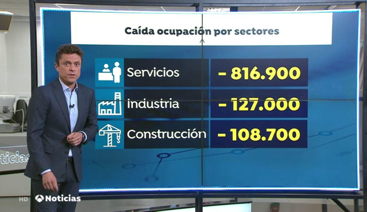 El sector servicios, el más castigado en destrucción de empleo durante el estado de alarma