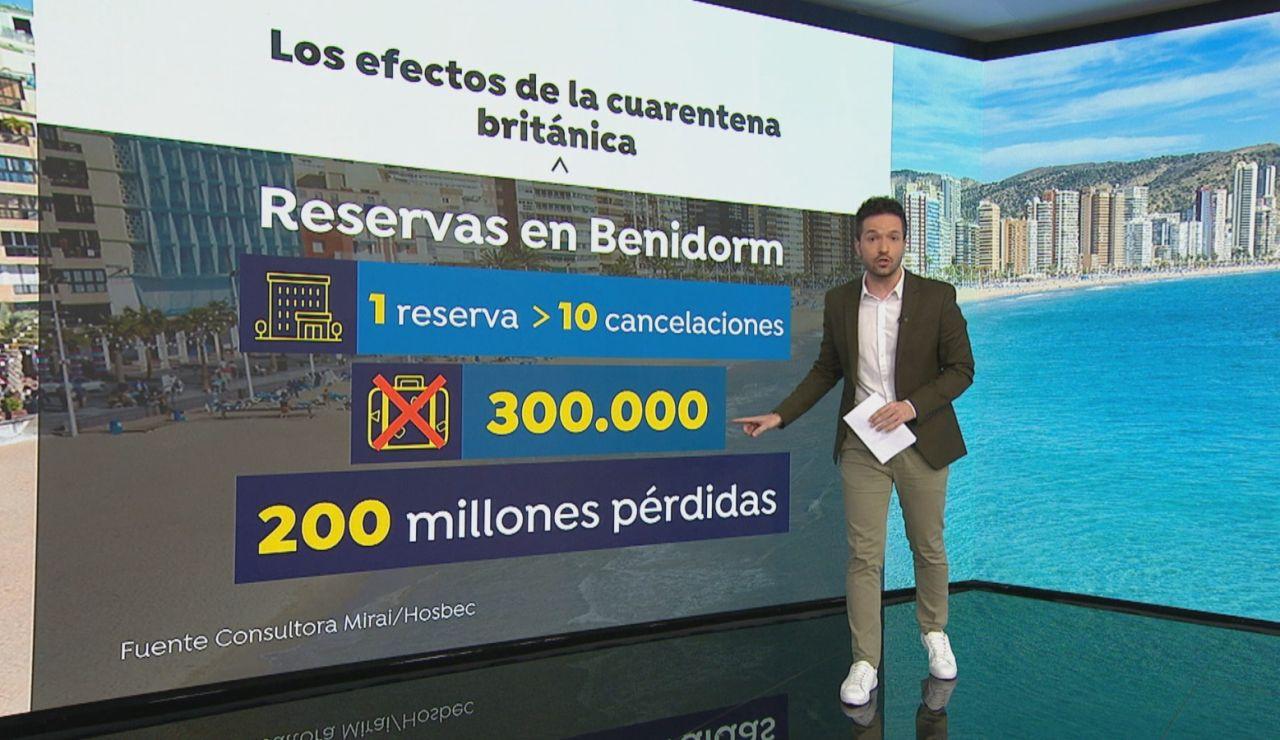 Cancelaciones en Benidorm