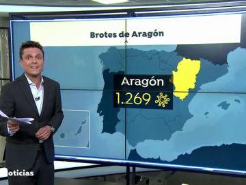 Alarma por la expansión del coronavirus en Aragón con 1269 contagios en un solo día