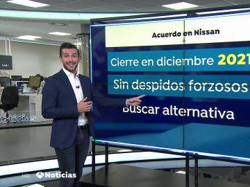 Las claves del acuerdo de Nissan y los sindicatos para el cierre de las plantas de Barcelona en 2021
