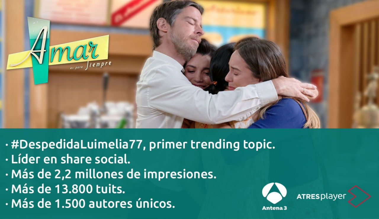 El adiós de Luisita y Amelia líder en espectadores y share social
