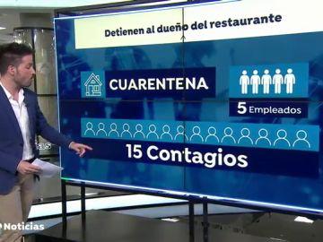 Detienen al dueño de un chiringuito de Formentera por propagar el coronavirus