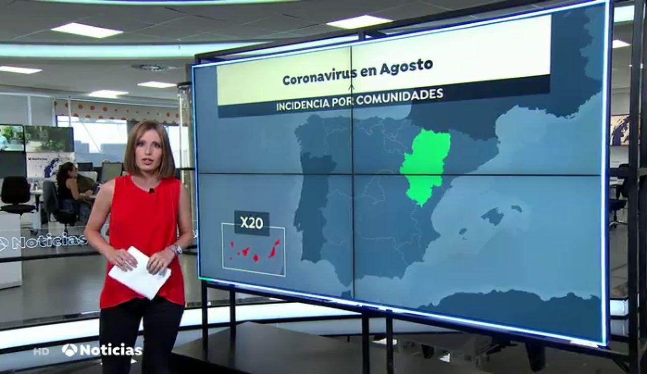 Balance del coronavirus en agosto: España se sitúa a la cabeza de contagios en toda la Unión Europea