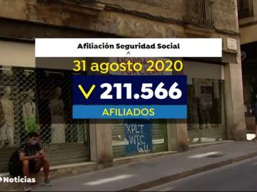 La afiliación a la Seguridad Social sube por cuarto mes consecutivo y suma 6.822 personas