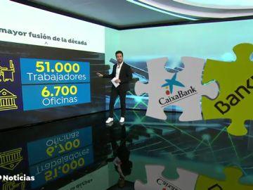 ¿Cómo te puede afectar la posible fusión de CaixaBank y Bankia?