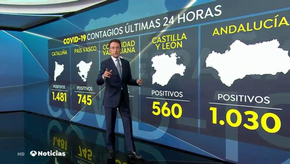 REEMPLAZO España supera el medio millón de contagiados por coronavirus a un ritmo de 6.700 casos diarios