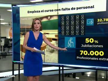 Los profesores de Madrid, convocados a la huelga el 22 y 23 de septiembre por la vuelta al cole y el coronavirus