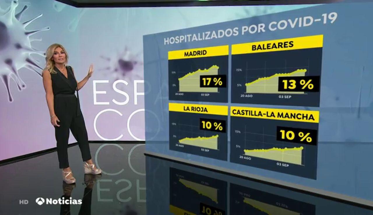 La curva de hospitalizados crece en toda España, a excepción de Aragón y Cataluña