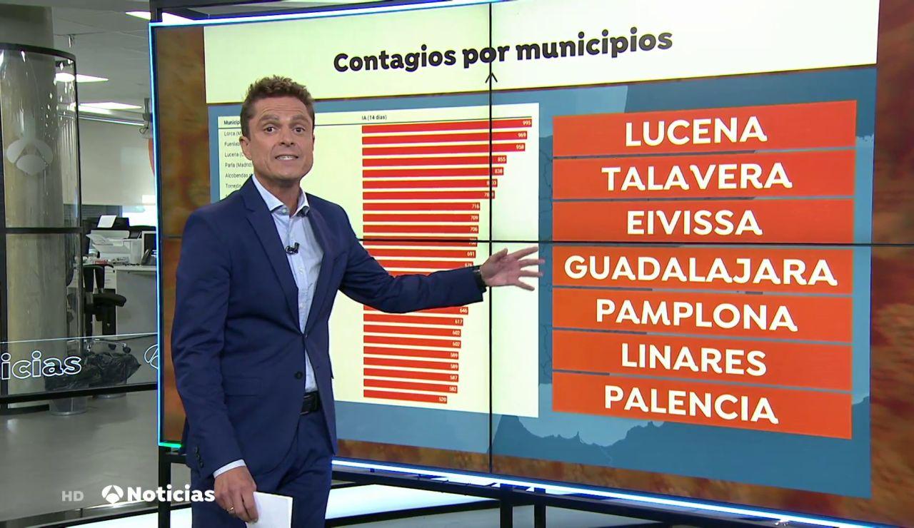 ¿Qué comunidades y municipios superan los 500 contagios de coronavirus por cada 100.000 habitantes en España?