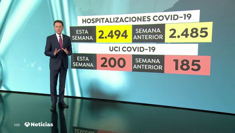 Cataluña registra un importante descenso en el número de contagiados de coronavirus con 289 nuevos casos