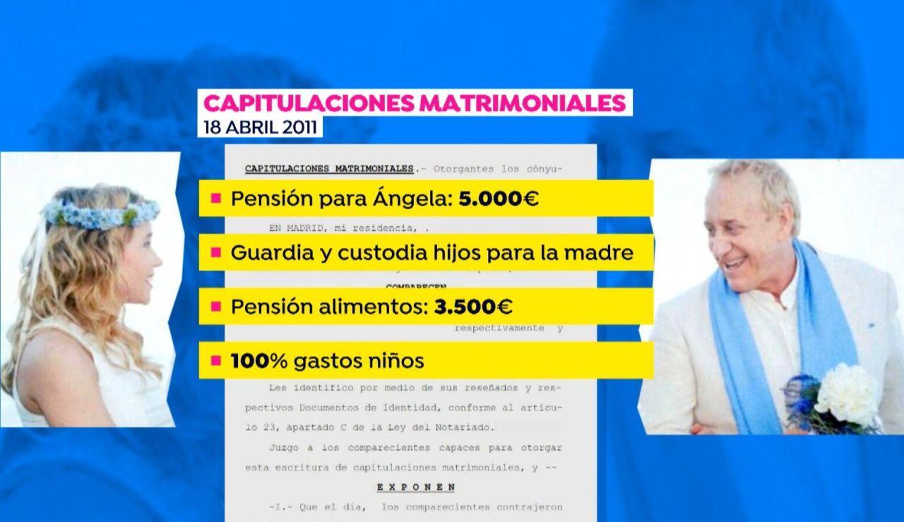 Acuerdo prematrimonial del productor Josep María Mainat y su mujer