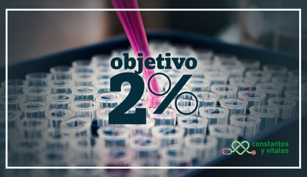 Campaña Objetivo 2%