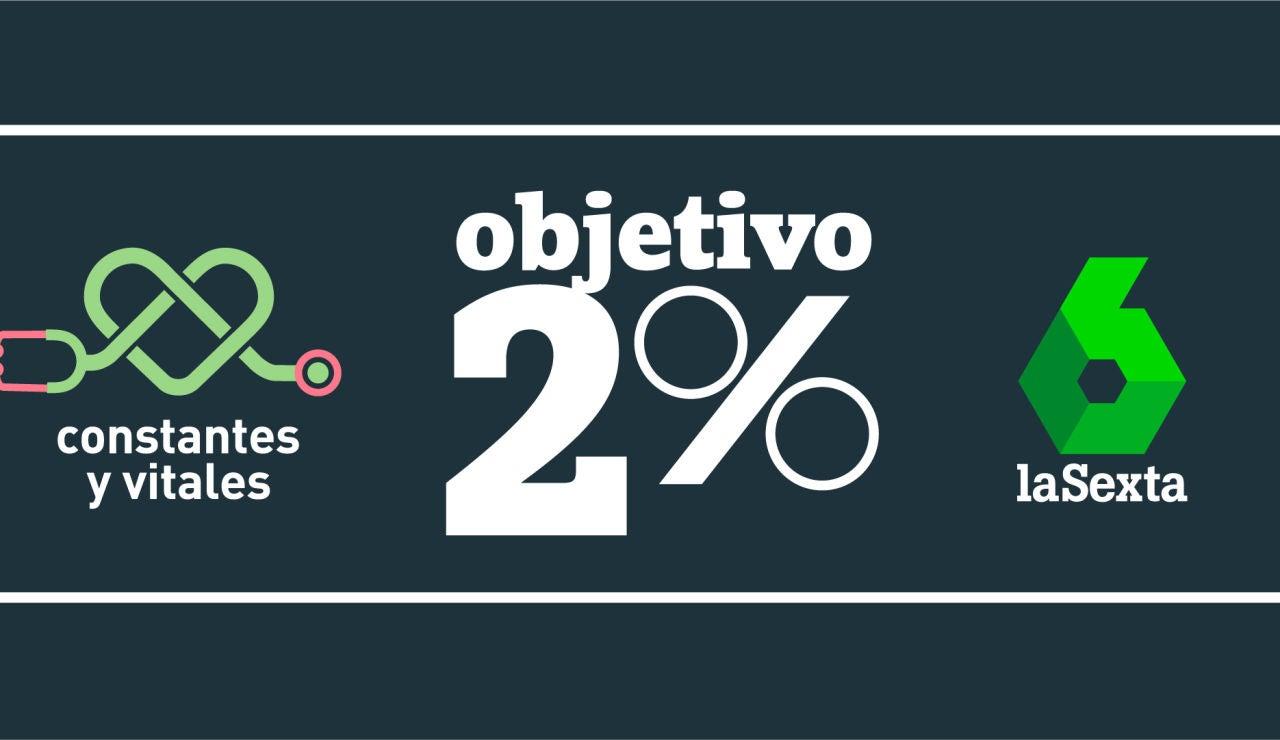 Objetivo 2%