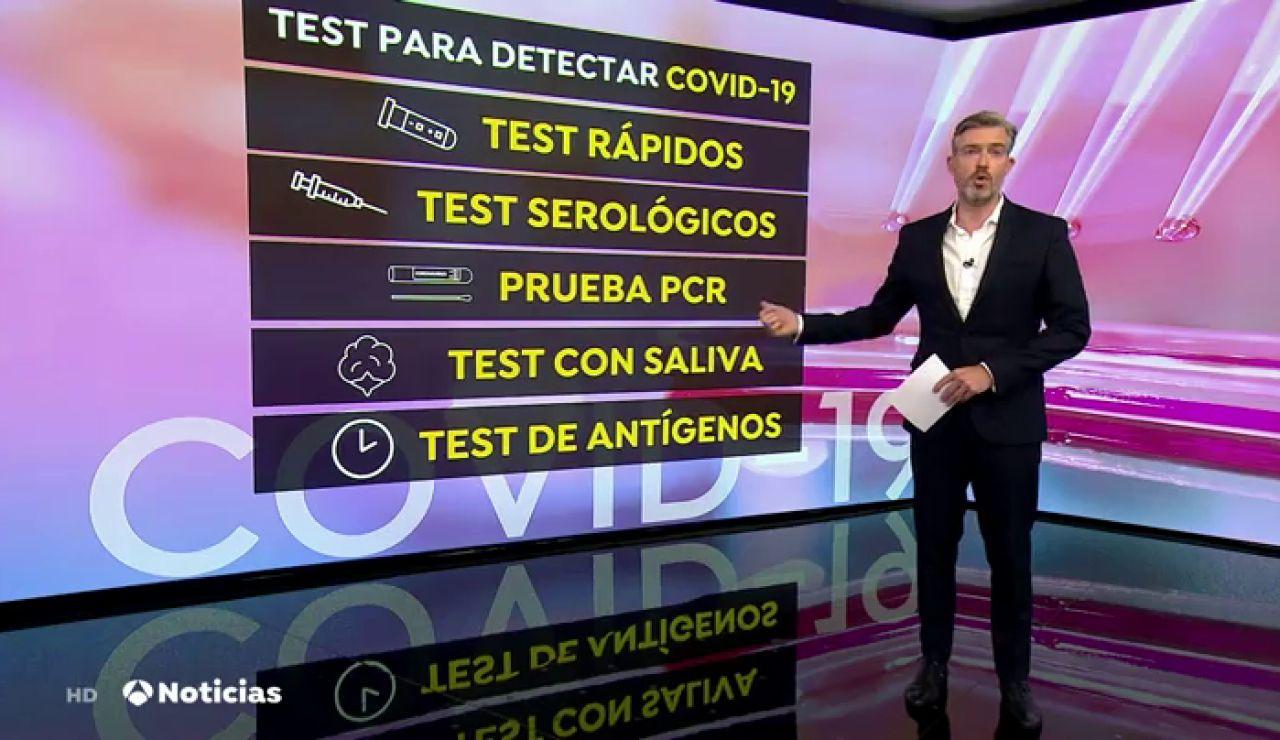 Los cuatro tipos de test para detectar el coronavirus