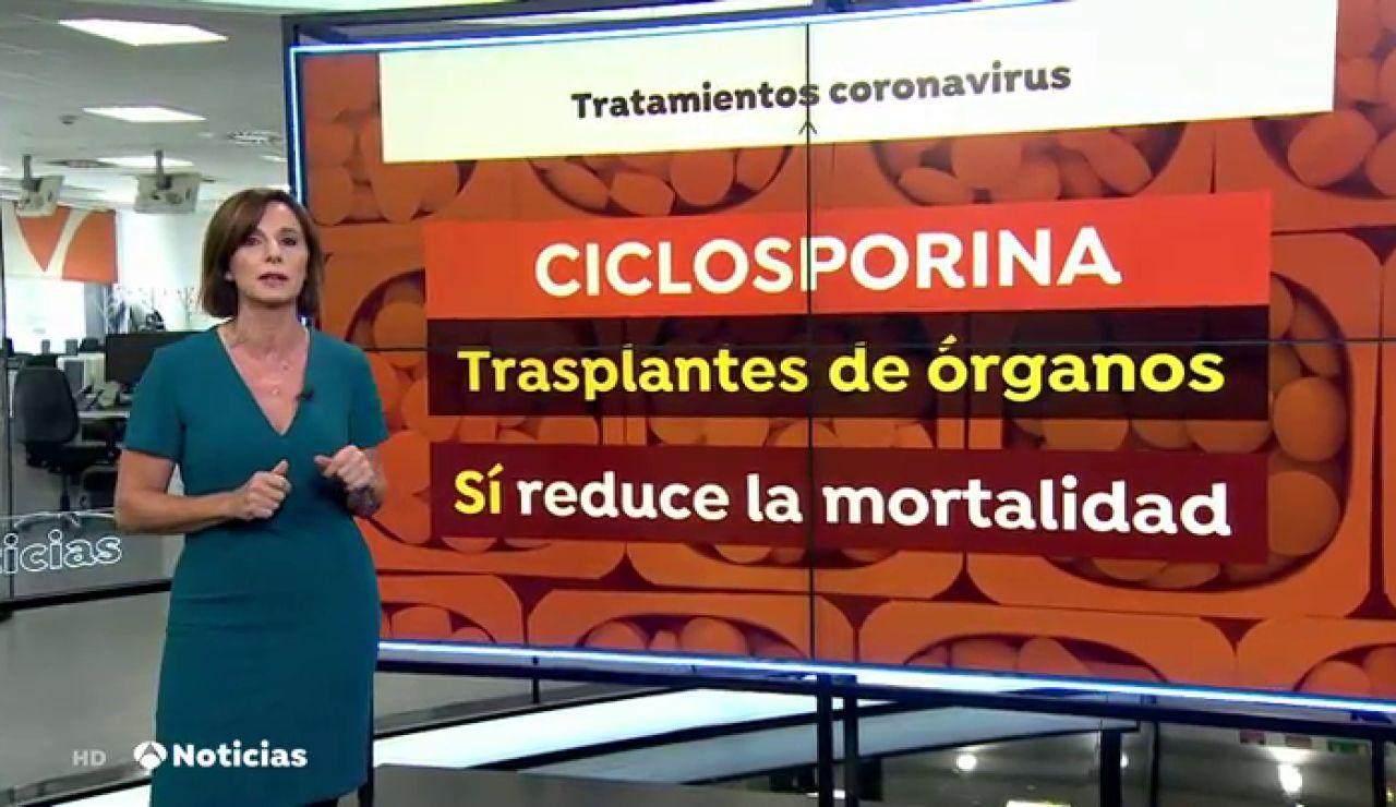 La ciclosporina, el inmunodepresor barato que reduce la mortalidad por coronavirus