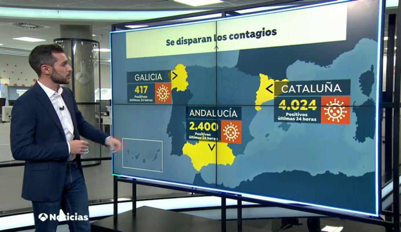 Mal dato en comunidades como Galicia y Cataluña que baten récord de contagios de coronavirus