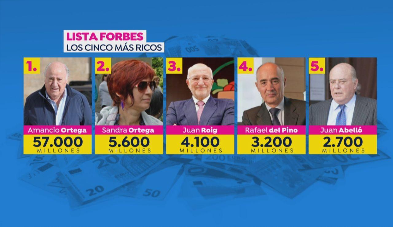 Lista Forbes 2020: estos son los más ricos de España