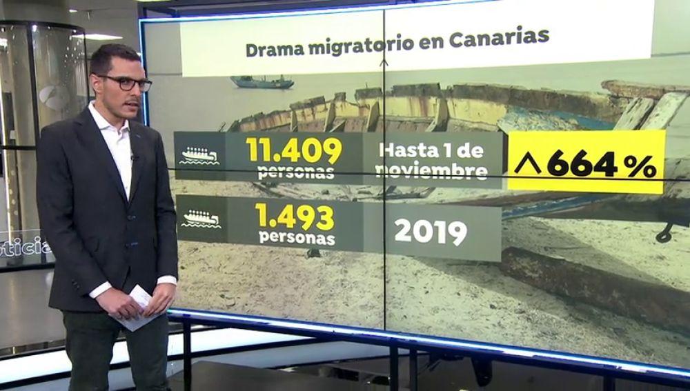 La comisaria europea de Interior viaja a Canarias ante el desbordamiento por la llegada de cayucos