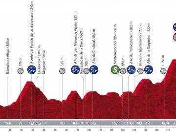 Perfil y recorrido de la etapa 17 de la Vuelta ciclista a España