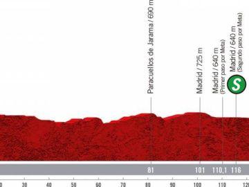 Vuelta a España 2020 Etapa 18: Perfil y recorrido de la etapa de hoy, domingo 8 de noviembre