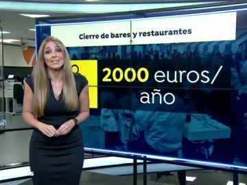 Cada español gastaba de media 2.000 euros anuales en hostelería, el sector más afectado por la crisis del coronavirus