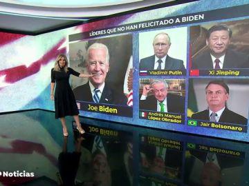 ¿Qué presidentes aún no han felicitado a Joe Biden tras ganar las elecciones de Estados Unidos?