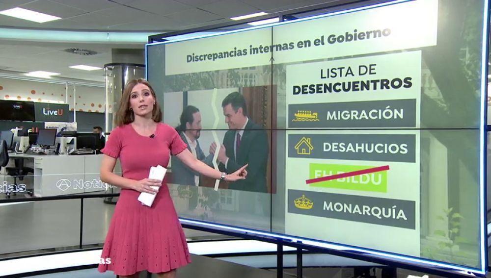 Nuevo cruce de reproches entre ministros y dirigentes de Podemos