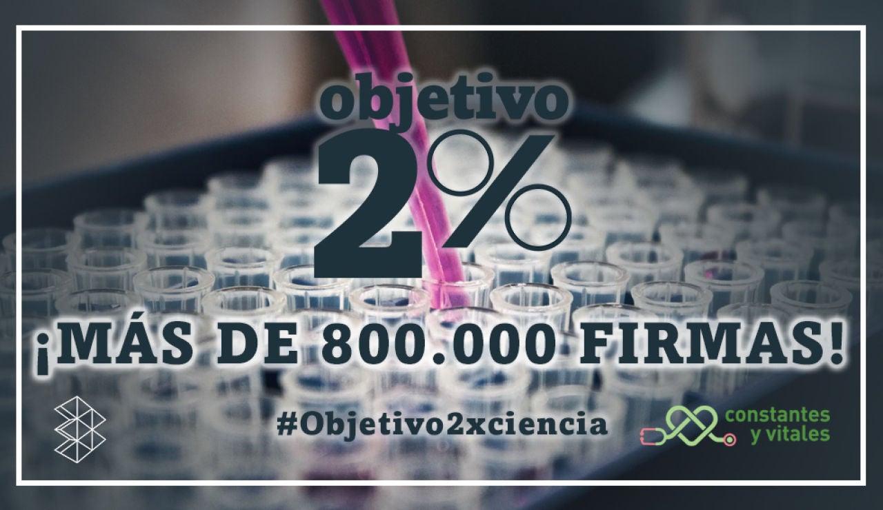 800.000 firmas en la campaña Objetivo 2%