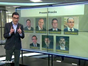 El Tribunal Supremo estudia el jueves el tercer grado de los presos del 'procés'