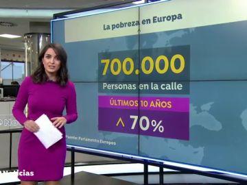 El Parlamento europeo pide medidas a la UE para que no haya personas sin hogar en 2030