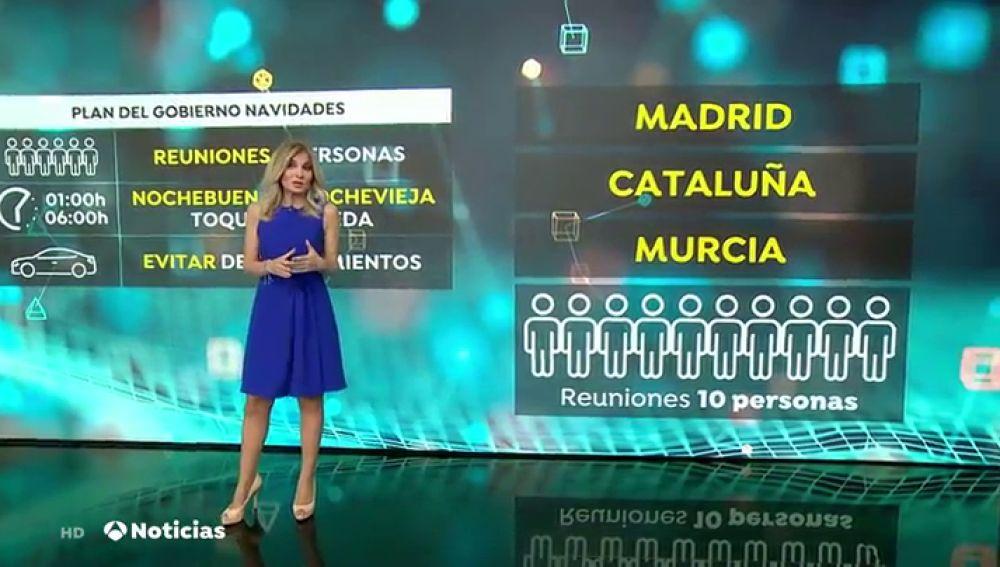 MADRID MURCIA