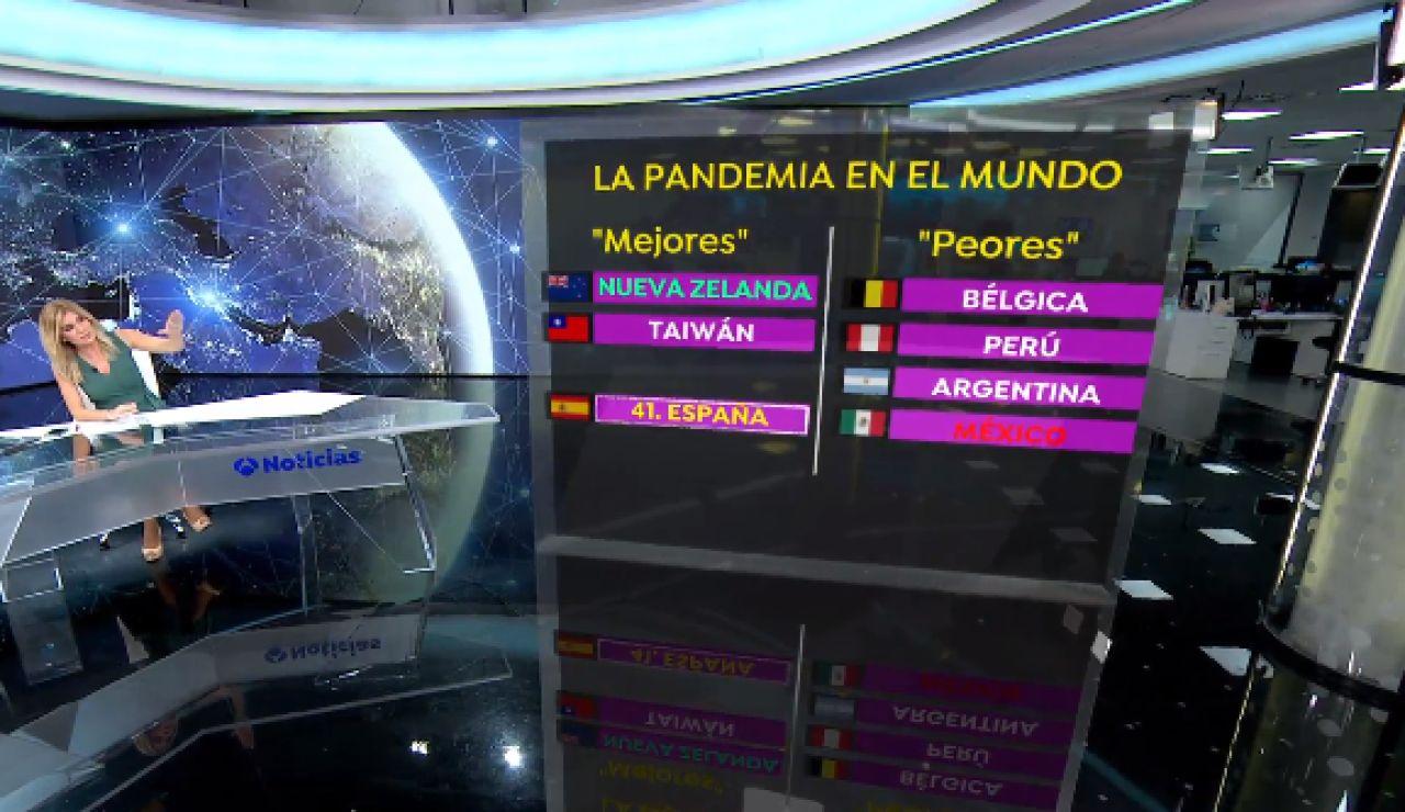 Clasificación Bloomberg mejores y peores países pandemia