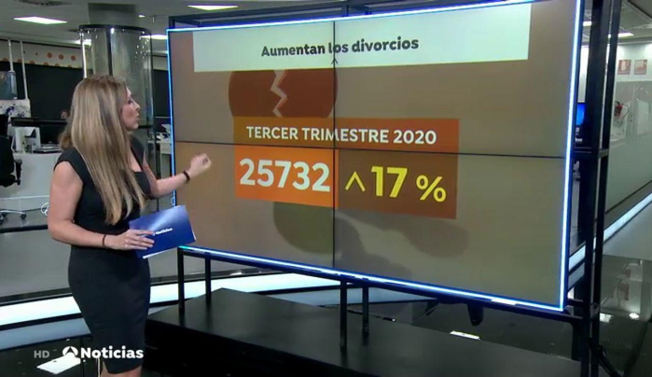 Aumentan los divorcios durante la pandemia: Canarias y Valencia, las comunidades con más peticiones en el tercer trimestre