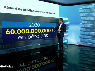Los autónomos pagan desde hoy 24 euros más y calculan que perderán 60.000 millones en 2020 por el coronavirus