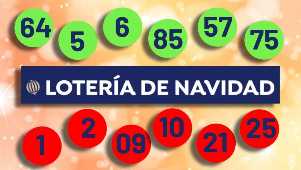 Lotería de Navidad 2020: Terminaciones que más tocan en el sorteo de Navidad