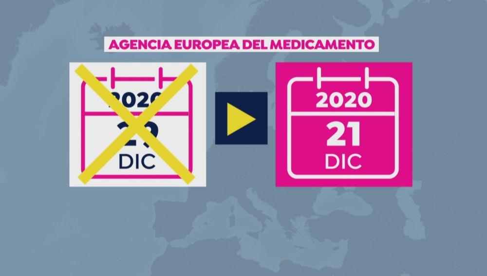 Vacuna coronavirus podría llegar a España antes de Navidada