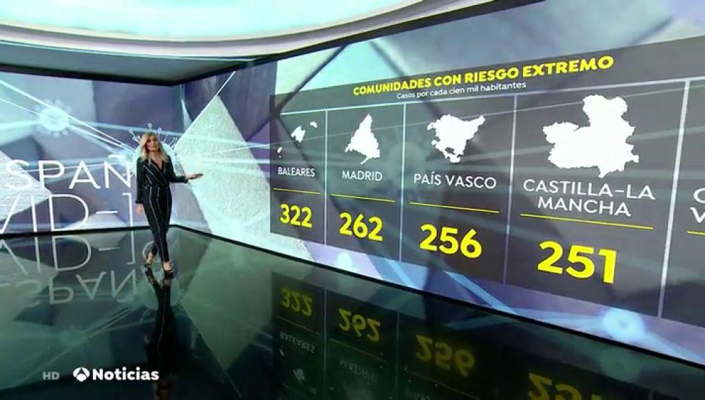 Restricciones de Navidad y nuevas medidas en Madrid, Castilla y León y Cataluña hoy