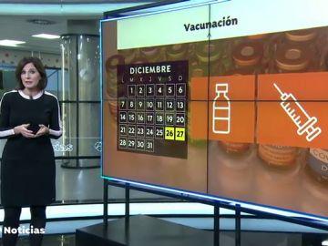 Así será el inicio de la vacunación contra el coronavirus en España, empezando con los residentes de geriátricos
