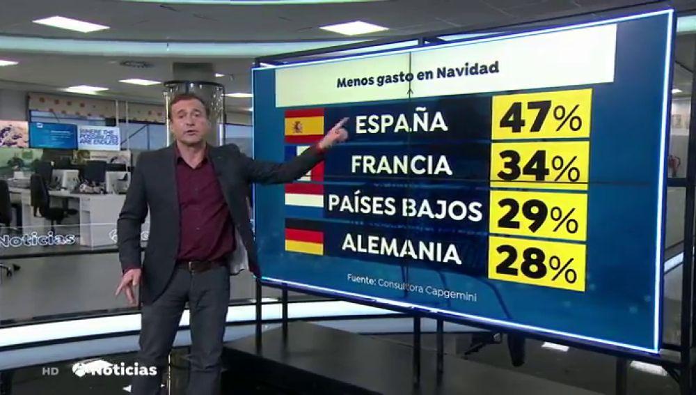 La incertidumbre por la pandemia de coronavirus y las restricciones provocan que los españoles gasten menos