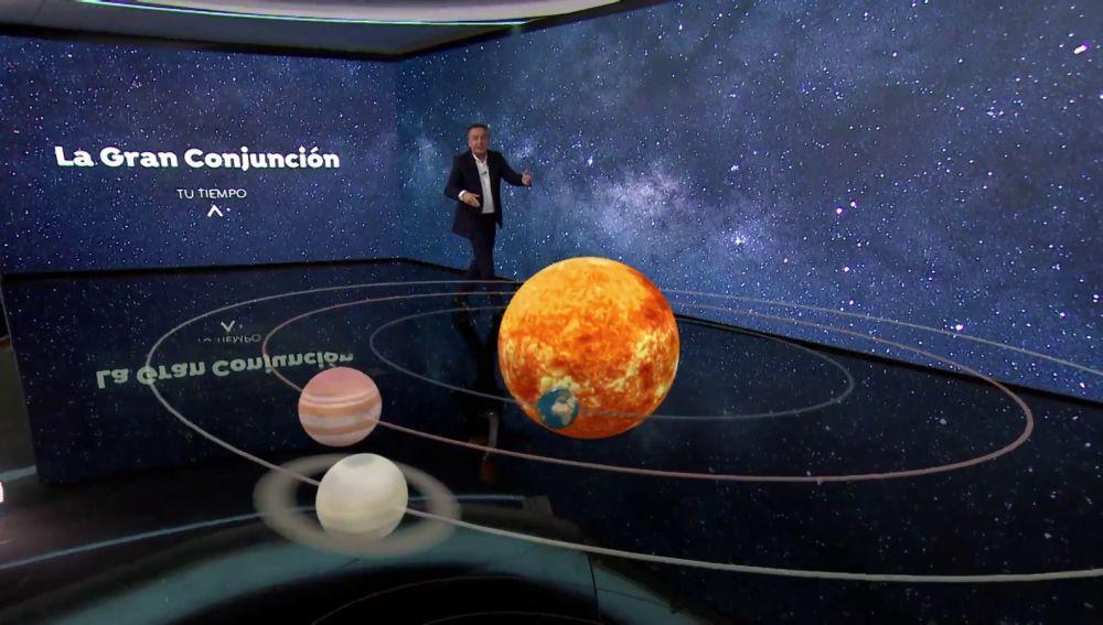 Así se verá hoy la conjunción de Júpiter y Saturno, un fenómeno astronómico que no ocurría desde hace 400 años
